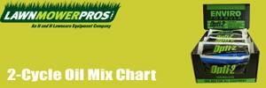 2-cycle-fuel-oli-mix-chart