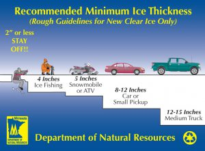 Ice-Thickness-Guidelines