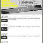 How to Measure a Lawn Mower Blade Infographic