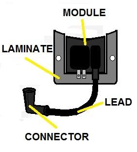 Small Engine Magneto Coil | LawnMowerPros BlogLawnmower Pros