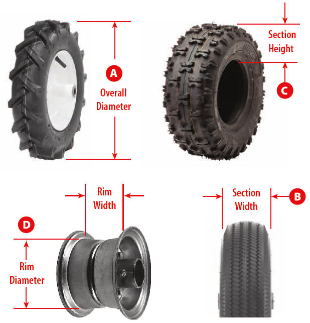 how to read tire measurements