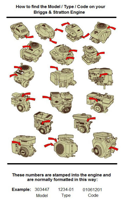 How to find Briggs and Stratton Model, Type and Code