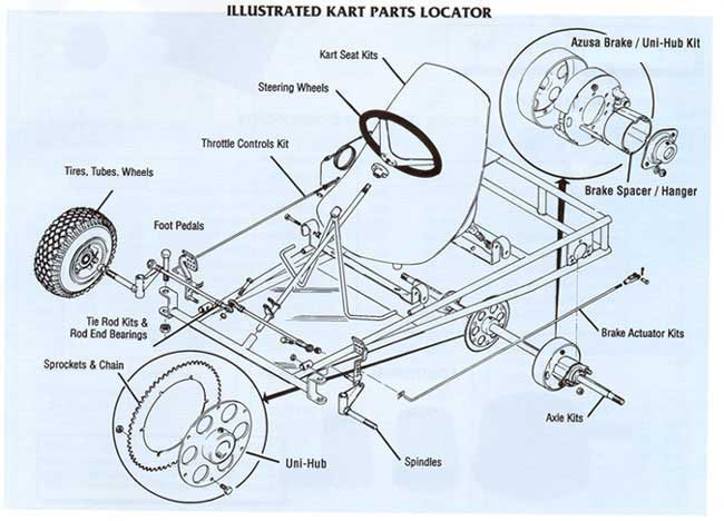 Go Kart Frame Kit Parts Diagram