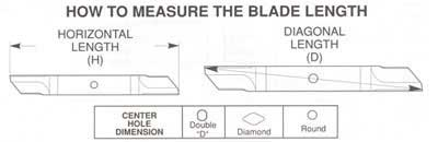 Case Lawn Mower Blades