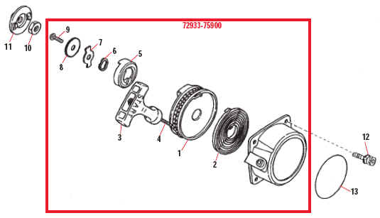 Shindaiwa AH231 Hedge Trimmer Recoil Starter Assembly Parts Diagram