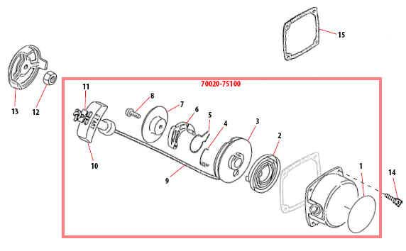 Shindaiwa B45 Recoil Starter Assembly Parts Diagram