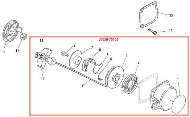 Shindaiwa B450 Recoil Starter Assembly Parts Diagram