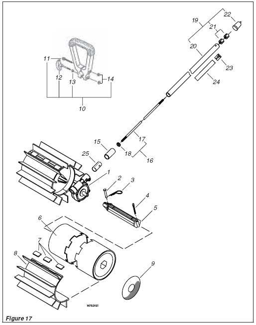 Shindaiwa PowerBroom Attachment Illustrated Parts List