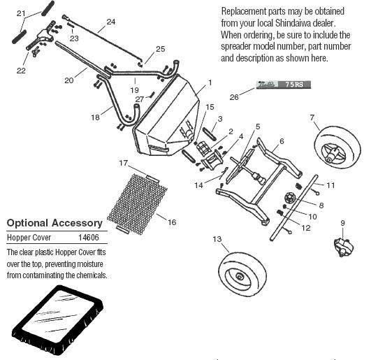 shindaiwa 75rs spreader illustrated parts diagrams online