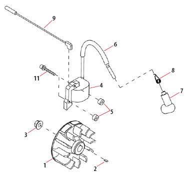Shindaiwa T272 Illustrated Parts Diagrams Online