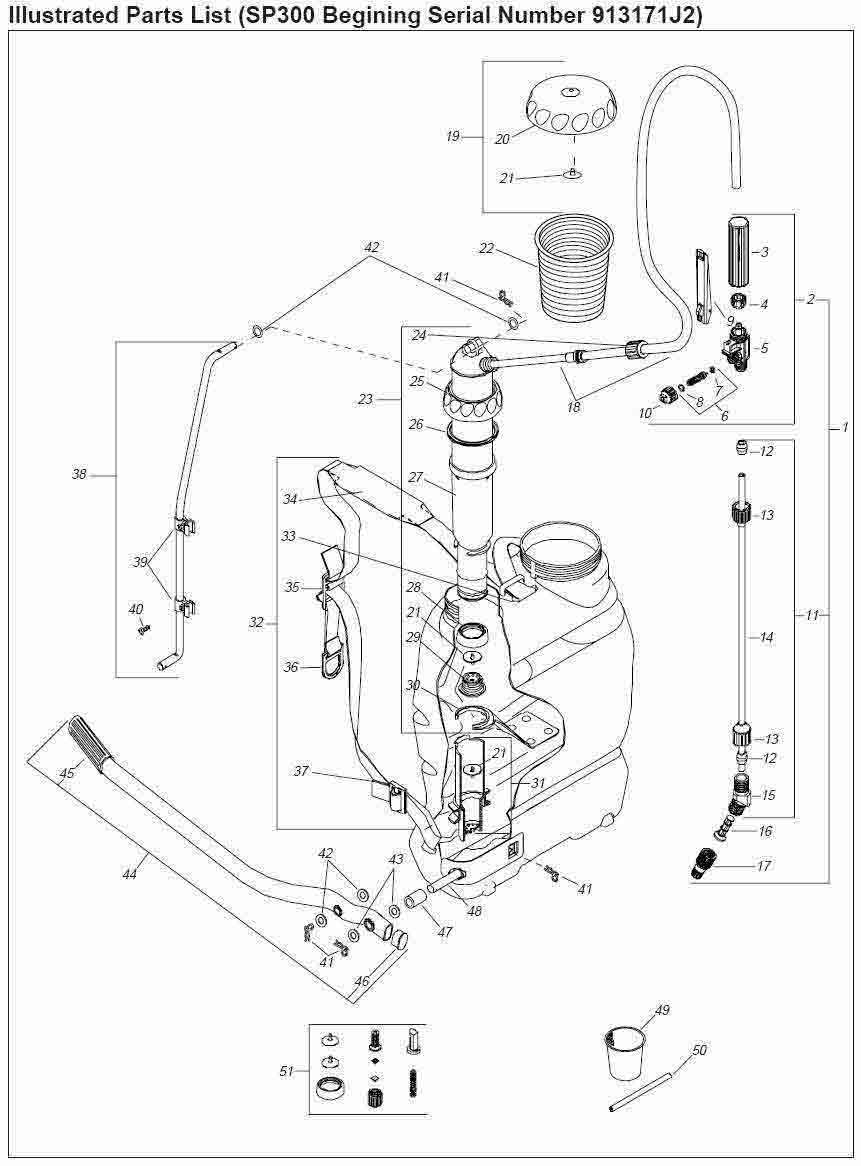 Shindaiwa sp300 illustrated parts diagrams online lawnmower pros no pooptronica