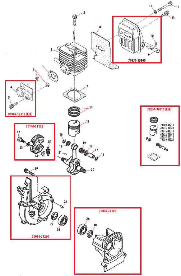1719865 Bolens Eaton Hydrostatic Transmission O Ring 171 9865 Free Shipping besides Super A Tractor Wiring Diagrams together with Shindaiwa T230 Parts additionally Watch in addition Tecumseh Carburetor Troubleshooting. on troy bilt trimmer diagram