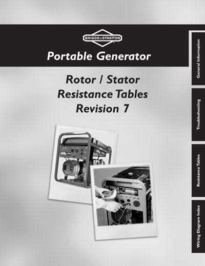 BRIGGS AND STRATTON 087971C Generator Rotor - Stator Resistance Table